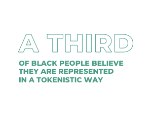 Stat: One third of Black people believe they are represented in a tokenistic way. Source: Channel 4 'Mirror on the Industry' report 2019